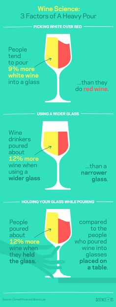 3 Weird Reasons You Pour Yourself Too Much Wine Infographic