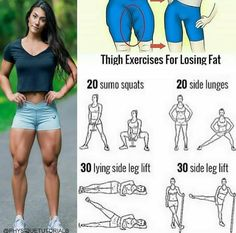 How To Build Your Own Beginners Fitness Workout Plan Body Fitness, Physical Fitness, Fitness Tips, Fitness Motivation, Estilo Fitness, Muscle Building Workouts, Building Leg Muscle, Thigh Exercises, Aerobic Exercises