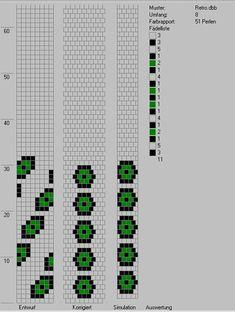 Schlauchketten häkeln - Musterbibliothek: retro  8 around