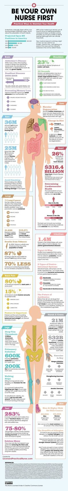 be your own nurse how to stay healthy infographic