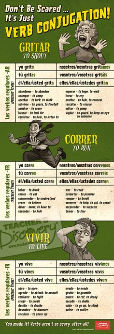 Scary Reg Verbs Skinny Poster Spanish, Classroom Décor: Teacher's Discovery