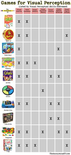 """10 """"Go-To"""" Games to work on visual perception."""