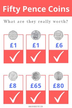 Coins - What are they really worth? - My Money Spot Rare 50p Coins Value, 50p Coin Value, Rare British Coins, Rare Coins, Old Coins Worth Money, Saving Coins, English Coins, Fifty Pence Coins, Coin Dealers