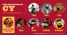 THE EVOLUTION OF Cy the Mascot The beloved mascot of Iowa State Athletics has undergone some dramatic makeovers in nearly 60 years on campus. Which of Cy's looks do you best remember from your days at Iowa State?