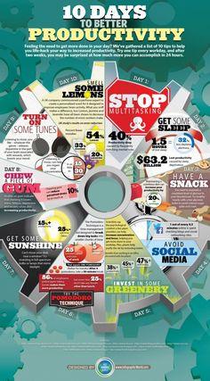 10 días para mejorar tu productividad #infografia #infographic #produtividad | TICs y Formación