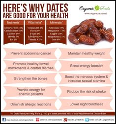Here's why dates are good for your health- #vitaminB #FF #instafollow #vitaminA
