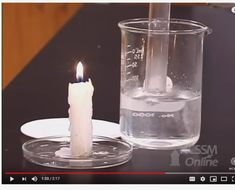 Reaction of Sodium and Water Physical Properties, Chemical Reactions, Glass Of Milk, Shot Glass, Tableware, Water, Youtube, Gripe Water, Dinnerware