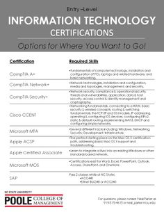 Skill Set Resume Health It Certification  Health Training Today  Pinterest