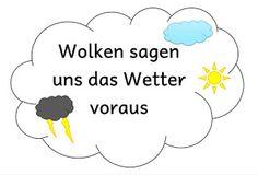 Grundschul-Ideenbox: Wolken sagen uns das Wetter voraus