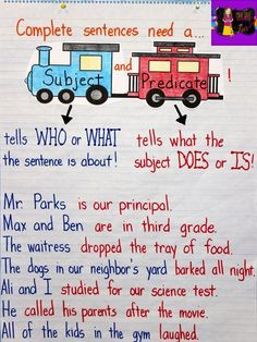 Parts of a sentence - subject predicate anchor chart