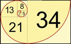 Resultados da Pesquisa de imagens do Google para http://www.mathsisfun.com/numbers/images/fibonacci-spiral.gif
