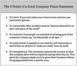 Vision Statement Examples For Business - Yahoo Image Search Results Mission Statement Examples Business, Vision Statement Examples, Vision And Mission Statement, Mandolin Slicer, Personal Values, Baked Chips, Team Building, Image Search, Potatoes