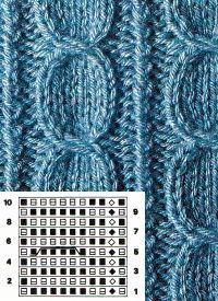 Zopfstrickmuster stricken mit Hilfsnadel, durch das Verkreuzen von Maschen entsteht das Zopfmuster Cable Knitting, Easy Knitting, Knitting Stitches, Knitting Socks, Knitting Patterns, Handicraft, Crochet, Cross Stitch, Blog
