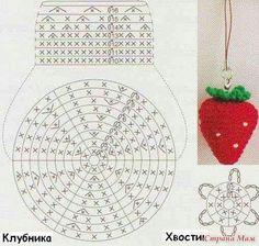 Patrón de crochet frutilla