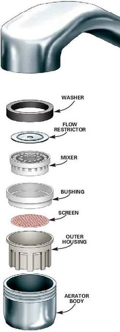 Faucet aerators   32 Things You Should Be Cleaning But Aren't