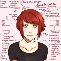 Meet the artist: Kimbolie12 by kimbolie12
