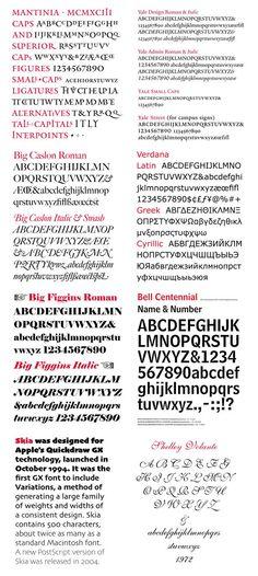 Matthew Carter Typefaces