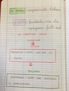LA LEGGENDA DELL'ALBERO DI NATALE | Blog di Maestra Mile Bullet Journal, Education, 3, Blog, Learning, Teaching, Studying
