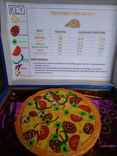 Pizza Fractions, Pizza Project, Fraction Activities, Math Games, Math Graphic Organizers, Third Grade Math, Grade 3, Equivalent Fractions, Teaching Math