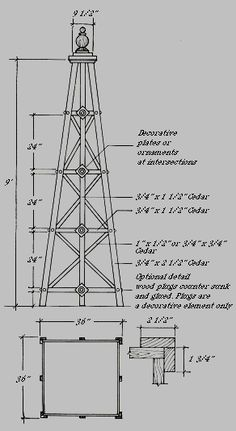 Edwardian Style obelisk