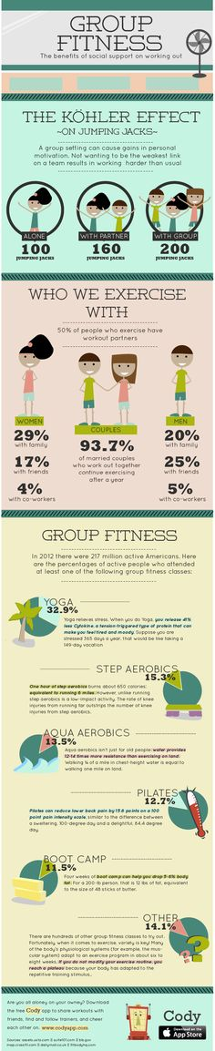 Cody's first fitness infographic! Let us know what you think! :)
