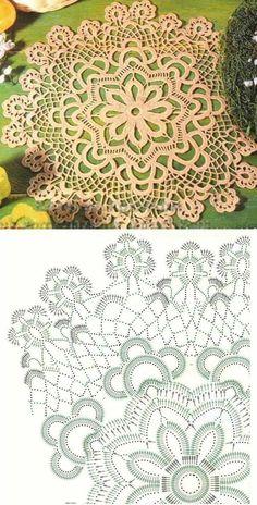 All About Crochet - Crochet Ideas Crochet Doily Diagram, Crochet Square Patterns, Crochet Squares, Crochet Motif, Crochet Designs, Crochet Dollies, Crochet Flowers, Crochet Home, Crochet Gifts