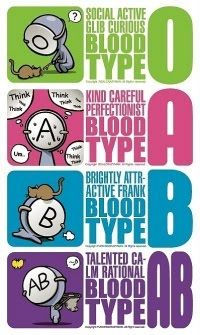 Personality and Blood Type