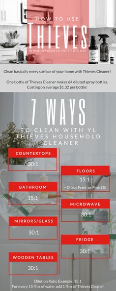 All Natural Cleaning! Click to read. Pin this post for easy reference! Thieves Household Cleaner is the bomb dot com. I love it! It cleans better and safer than chemical filled cleaners. All natural. Safe cleaners. Home cleaning. Essential oils. Young Living. Think dirty. Ditch and switch. Environmentally friendly. Cheap safe cleaners.