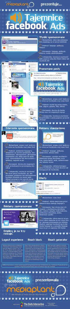 Facebook Ads, #SocialMediaGeek