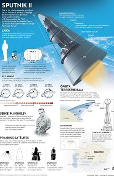 Earth Science, Science And Nature, Apolo Xi, Space Camera, Lunar Lander, Explore Quotes, Space And Astronomy, Space Program, Astrophysics