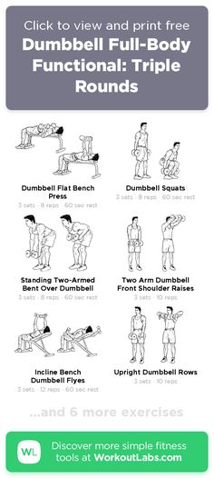 Dumbbell Full-Body Functional: Triple Rounds · WorkoutLabs Fit