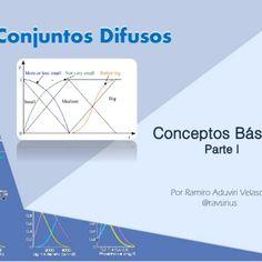 Presentaciones para curso de Aplicaciones de Lógica Difusa