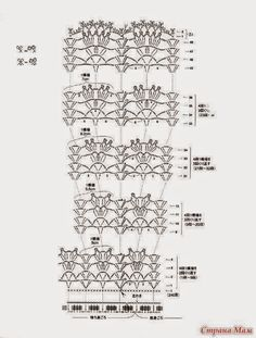 Melissa Melina Crochet: Robe pour petite fille au crochet (grille gratuite)