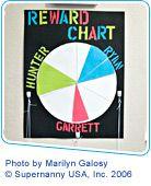 Home-made Reward Chart