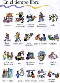 """SFL on Twitter: """"A great visual with some key #Spanish vocab. https://t.co/y8CzJouxa7"""""""
