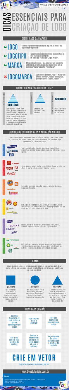 Infográfico de criação de logotipo, aprenda o essencial