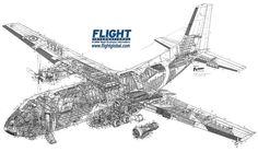 Aerospatiale C160 Transall Cutaway
