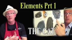 Beginners, Acrylic, Painting ,Tutorial-Elements Part 1 The Eye
