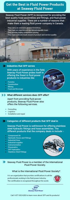 Fluid Power Products by SFP
