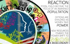 Phase 2 Reaction Attention to fossil fuels expands from energy to product materials.   - A version of the Kyoto Accord is passed by the United Nations outlining goals for reduction in fossil fuels used in products.   - Governments and Universities begin releasing agricultural studies and look to indigenous species to replace fossil fuel materials.