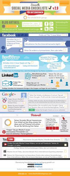 Die neueste Version der Social Media Checkliste vom Institut Michael Ehlers in Bamberg!