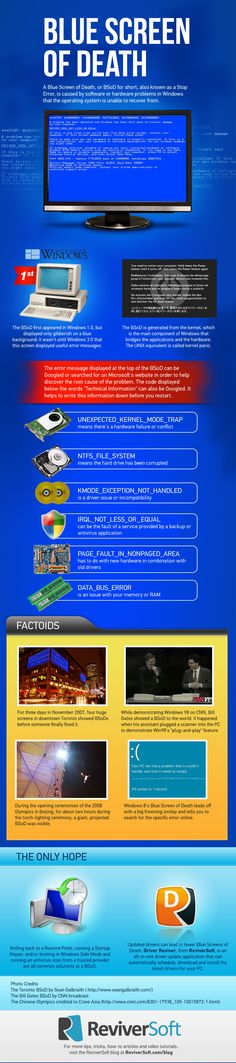 Almost all of us that have used Windows PCs have experienced the Blue Screen of Death, that error-message filled screen that halts the PC and is so unhelpful. Well, here's an amazing infographic we've put together that explains all about these wondrous error screens, from facts about Windows BSoDs, to famous BSoDs in history, to what the error messages mean.