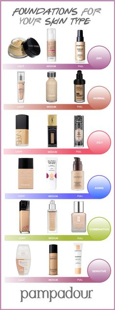 Find your PERFECT foundation with this guide! http://blog.pampadour.com/foundation-different-skin-types/