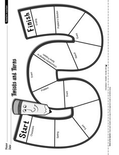 Heart Reading Graphic Organizer Problem and Solution