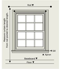 How To Measure Curtain Length