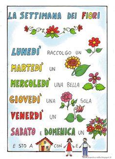 maestra Nella: Filastrocca 'La settimana dei fiori' Language Lessons, Italian Language, Learning Italian, Classroom, Journal, School, Terra, Zentangle, Doodle