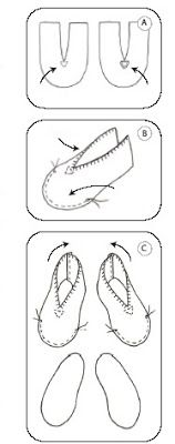 Blog do passo a passo: sapato e tênis feltro