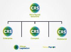 Brand Architecture, Branding, Logos, Brand Management, Logo, Identity Branding