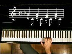 Blues Piano Licks : Blues Piano Easy Lick Three