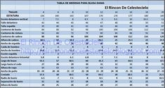 Tabla de medidas de dama para prendas en tejido plano Sewing Hacks, Sewing Tutorials, Sewing Patterns, Pattern Drafting, Diy Clothes, Periodic Table, Diagram, Draping, Google